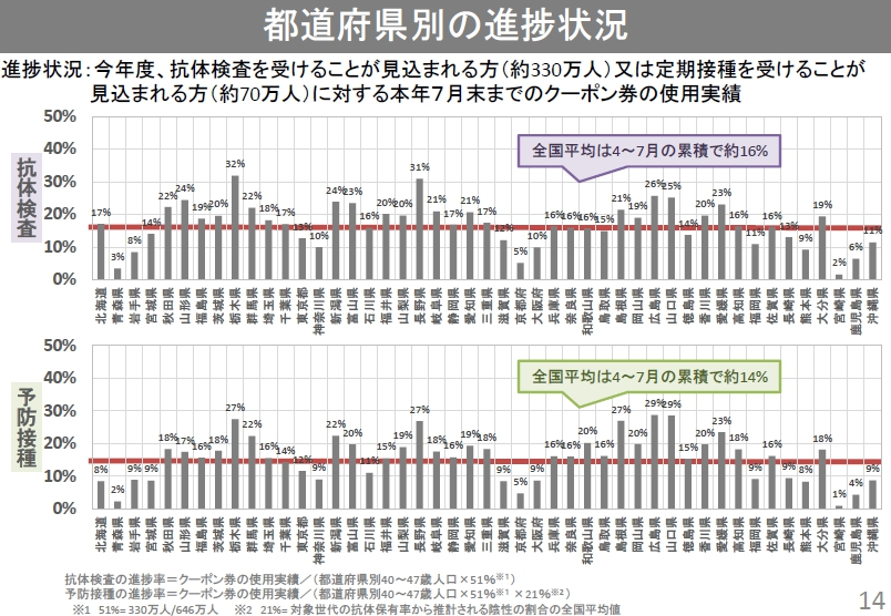 fushin-data-todoufuken.jpg